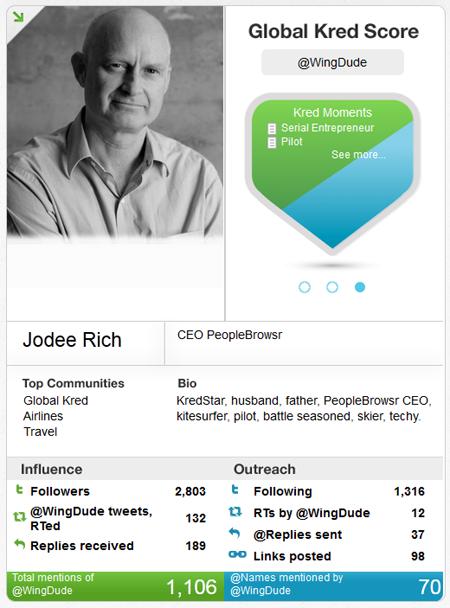 Jodee Rich
