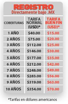 Promoción en el registro de dominios .mx
