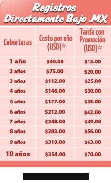 .mx a 7$