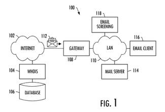 Patente para evitar phising y malware usando información de dominios