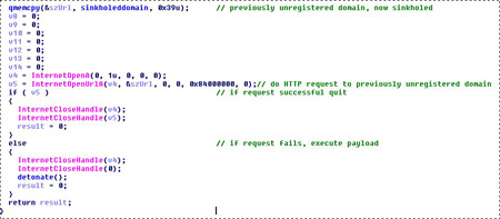 Código WannaCry