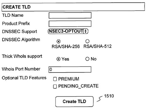 Verisign patente nuevos dominios
